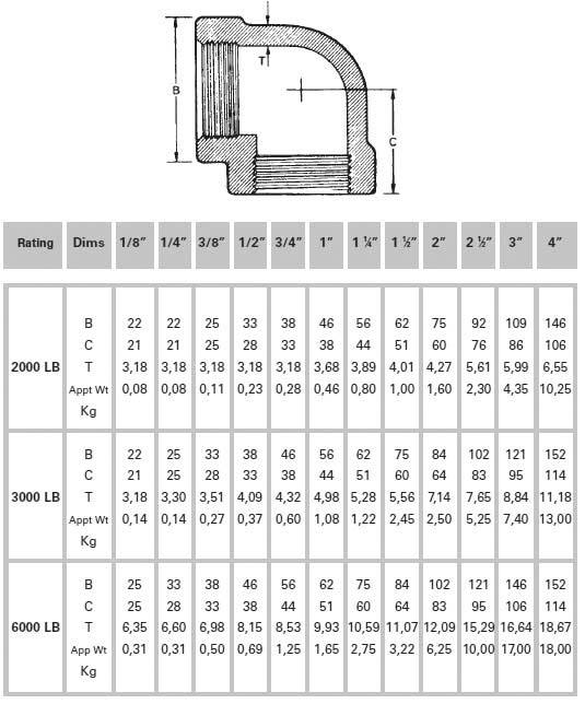ASME B16.11 Screwed / Threaded Elbow Manufacturer